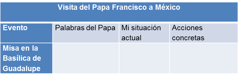 02 Imagen para artículo Sácale jugo a la Visita del Papa a México JUAN GAITÁN